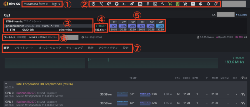 『HiveOS』の基本画面の見方